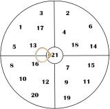Гадание - Кольцо оракул