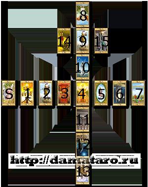 Damataro гадание по одной карте таро онлайн ребенок