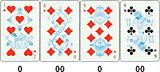 Четыре карты - Арабское гадание.