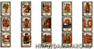 Гадание Ленорман - На месяц (15 карт)