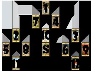 Ворожба online Таро Магические квадраты