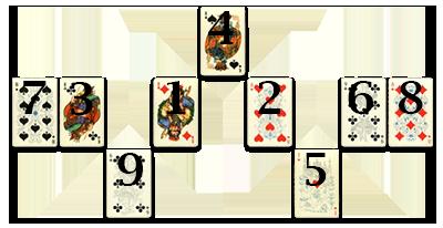 Гадание характеристика личности таро круговое гадание на игральных картах